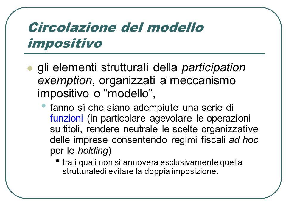 Circolazione del modello impositivo gli elementi strutturali della participation exemption, organizzati a meccanismo impositivo o modello, fanno sì ch