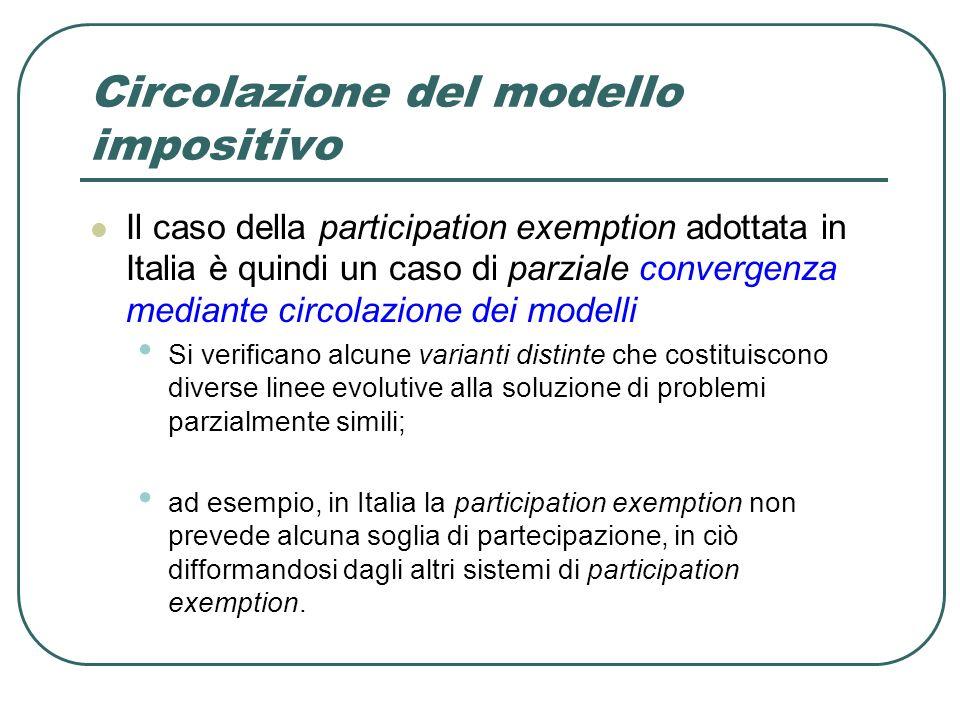 Circolazione del modello impositivo Il caso della participation exemption adottata in Italia è quindi un caso di parziale convergenza mediante circola