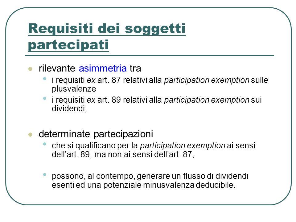 Requisiti dei soggetti partecipati rilevante asimmetria tra i requisiti ex art. 87 relativi alla participation exemption sulle plusvalenze i requisiti