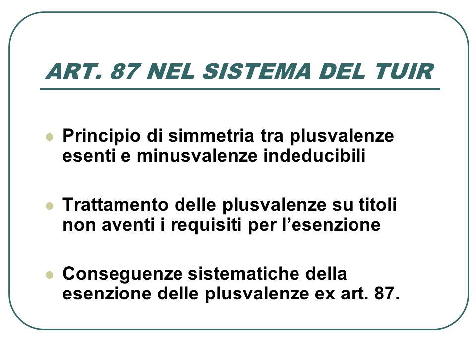 ART. 87 NEL SISTEMA DEL TUIR Principio di simmetria tra plusvalenze esenti e minusvalenze indeducibili Trattamento delle plusvalenze su titoli non ave