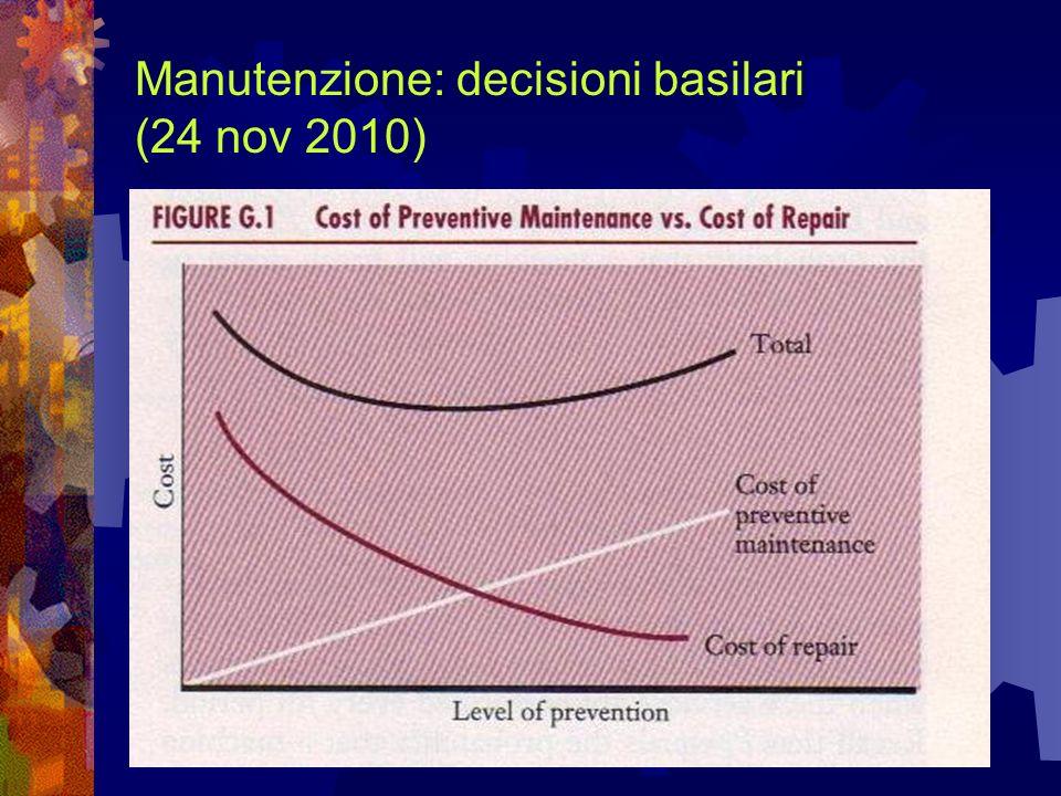 Manutenzione: decisioni basilari (24 nov 2010)