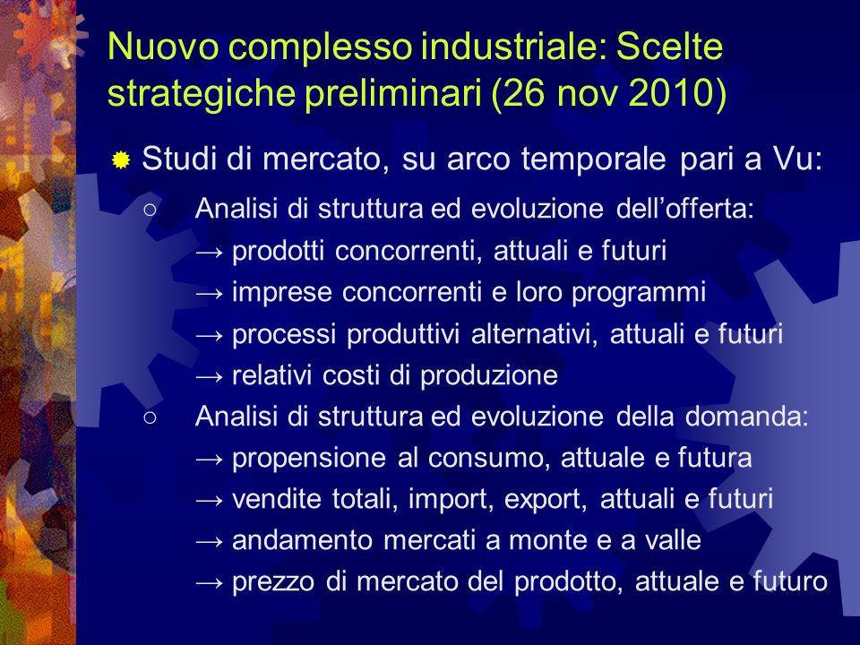 Nuovo complesso industriale: Scelte strategiche preliminari (26 nov 2010) Studi di mercato, su arco temporale pari a Vu: Analisi di struttura ed evolu