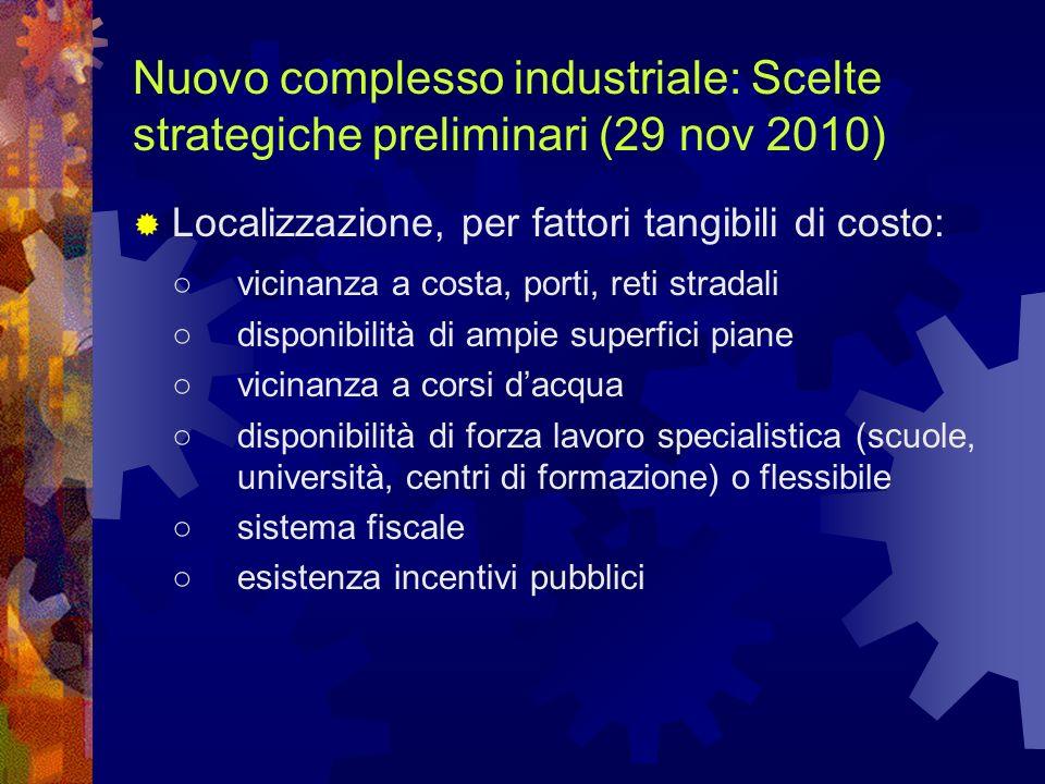 Nuovo complesso industriale: Scelte strategiche preliminari (29 nov 2010) Localizzazione, per fattori tangibili di costo: vicinanza a costa, porti, re