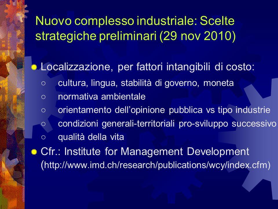 Nuovo complesso industriale: Scelte strategiche preliminari (29 nov 2010) Localizzazione, per fattori intangibili di costo: cultura, lingua, stabilità