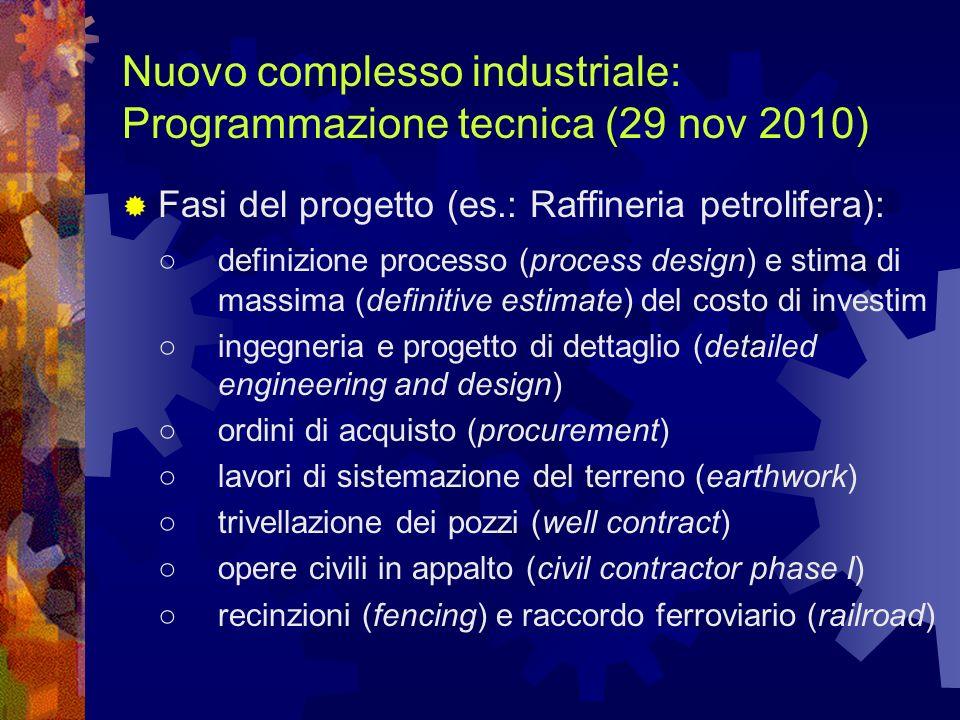 Nuovo complesso industriale: Programmazione tecnica (29 nov 2010) Fasi del progetto (es.: Raffineria petrolifera): definizione processo (process desig