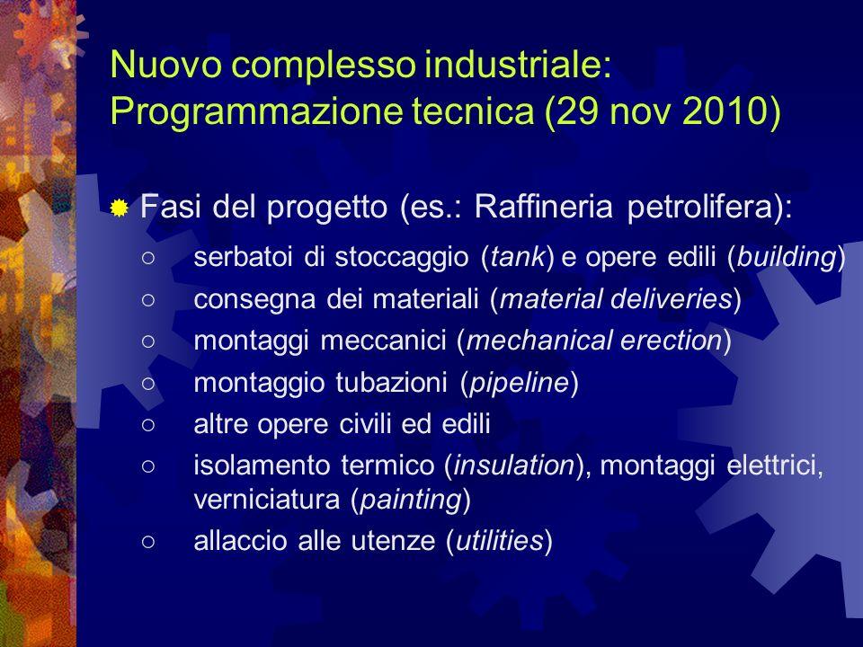 Nuovo complesso industriale: Programmazione tecnica (29 nov 2010) Fasi del progetto (es.: Raffineria petrolifera): serbatoi di stoccaggio (tank) e ope