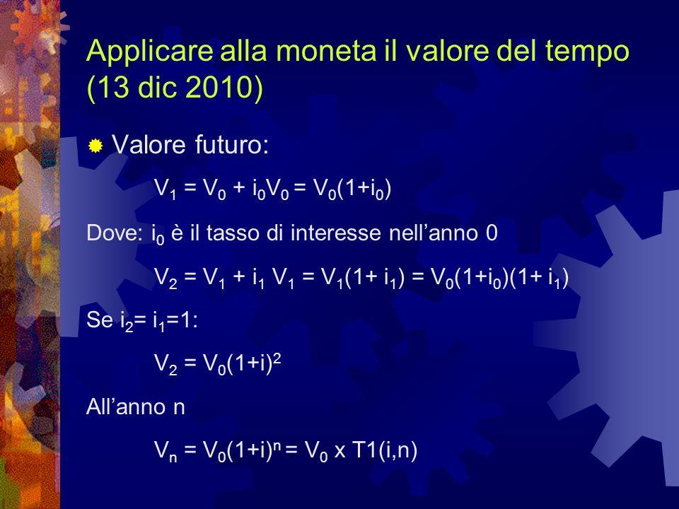 Applicare alla moneta il valore del tempo (13 dic 2010) Valore futuro: V 1 = V 0 + i 0 V 0 = V 0 (1+i 0 ) Dove: i 0 è il tasso di interesse nellanno 0