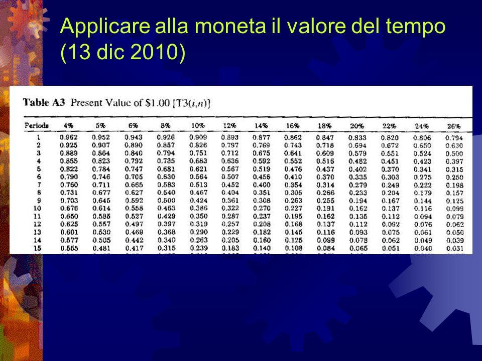 Applicare alla moneta il valore del tempo (13 dic 2010)