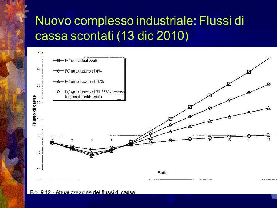 Nuovo complesso industriale: Flussi di cassa scontati (13 dic 2010)