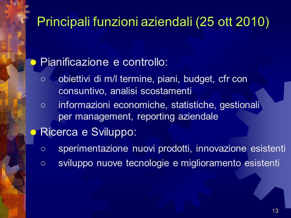 13 Principali funzioni aziendali (25 ott 2010) Pianificazione e controllo: obiettivi di m/l termine, piani, budget, cfr con consuntivo, analisi scosta