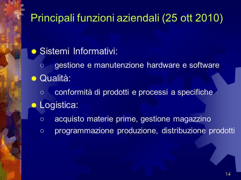 14 Principali funzioni aziendali (25 ott 2010) Sistemi Informativi: gestione e manutenzione hardware e software Qualità: conformità di prodotti e proc