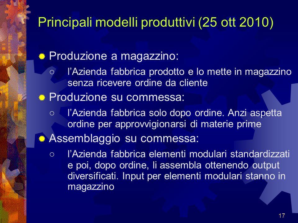 17 Principali modelli produttivi (25 ott 2010) Produzione a magazzino: lAzienda fabbrica prodotto e lo mette in magazzino senza ricevere ordine da cli