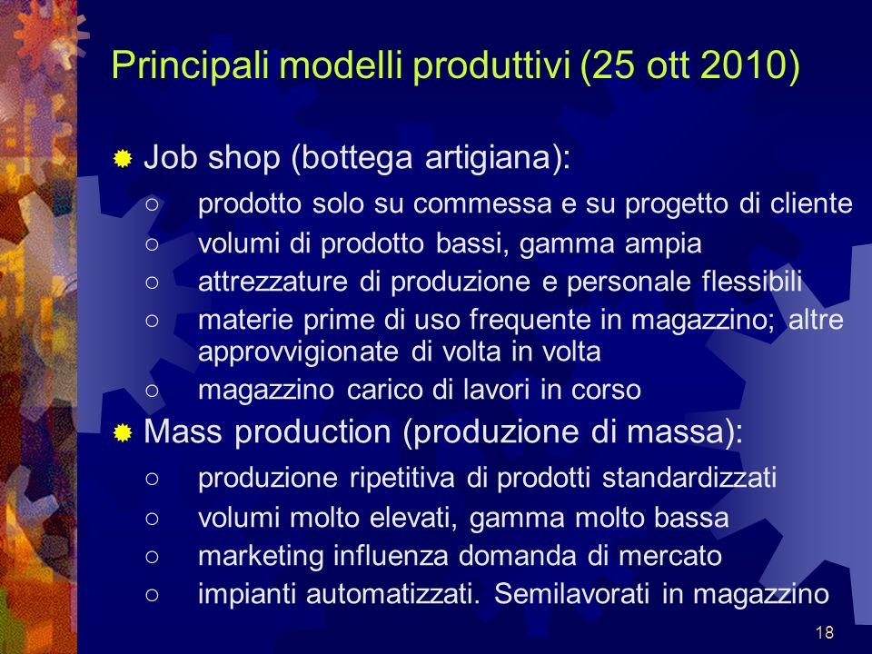 18 Principali modelli produttivi (25 ott 2010) Job shop (bottega artigiana): prodotto solo su commessa e su progetto di cliente volumi di prodotto bas