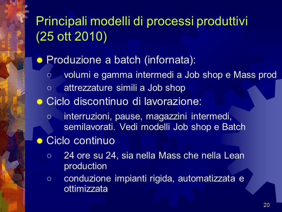 20 Principali modelli di processi produttivi (25 ott 2010) Produzione a batch (infornata): volumi e gamma intermedi a Job shop e Mass prod attrezzatur