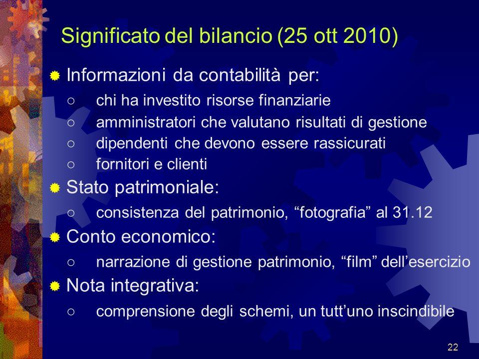 22 Significato del bilancio (25 ott 2010) Informazioni da contabilità per: chi ha investito risorse finanziarie amministratori che valutano risultati