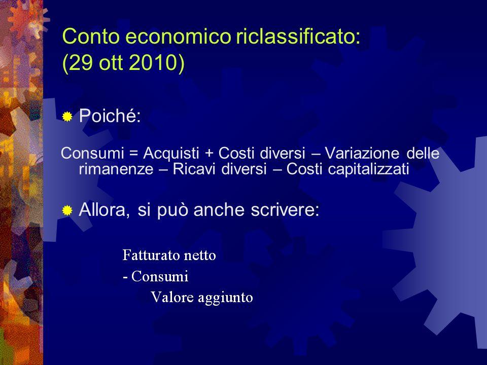 Poiché: Consumi = Acquisti + Costi diversi – Variazione delle rimanenze – Ricavi diversi – Costi capitalizzati Allora, si può anche scrivere: