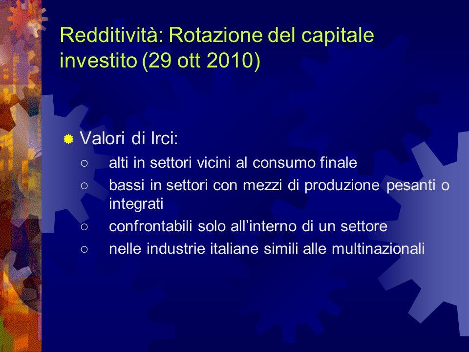 Redditività: Rotazione del capitale investito (29 ott 2010) Valori di Irci: alti in settori vicini al consumo finale bassi in settori con mezzi di pro