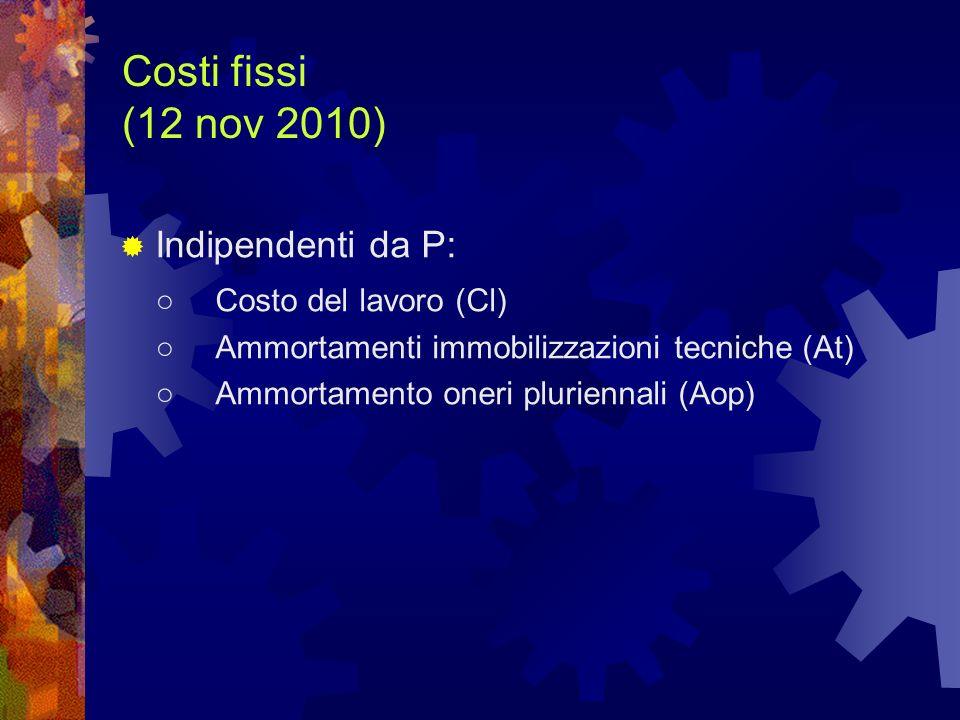 Costi fissi (12 nov 2010) Indipendenti da P: Costo del lavoro (Cl) Ammortamenti immobilizzazioni tecniche (At) Ammortamento oneri pluriennali (Aop)