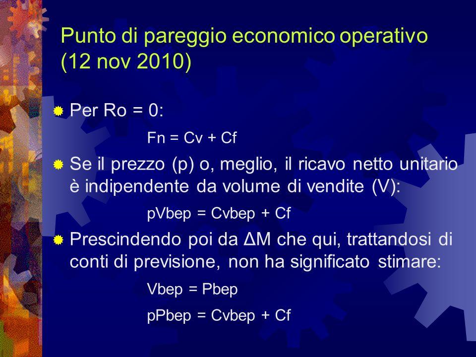 Punto di pareggio economico operativo (12 nov 2010) Per Ro = 0: Fn = Cv + Cf Se il prezzo (p) o, meglio, il ricavo netto unitario è indipendente da vo
