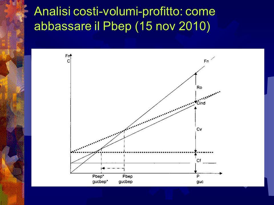 Analisi costi-volumi-profitto: come abbassare il Pbep (15 nov 2010)
