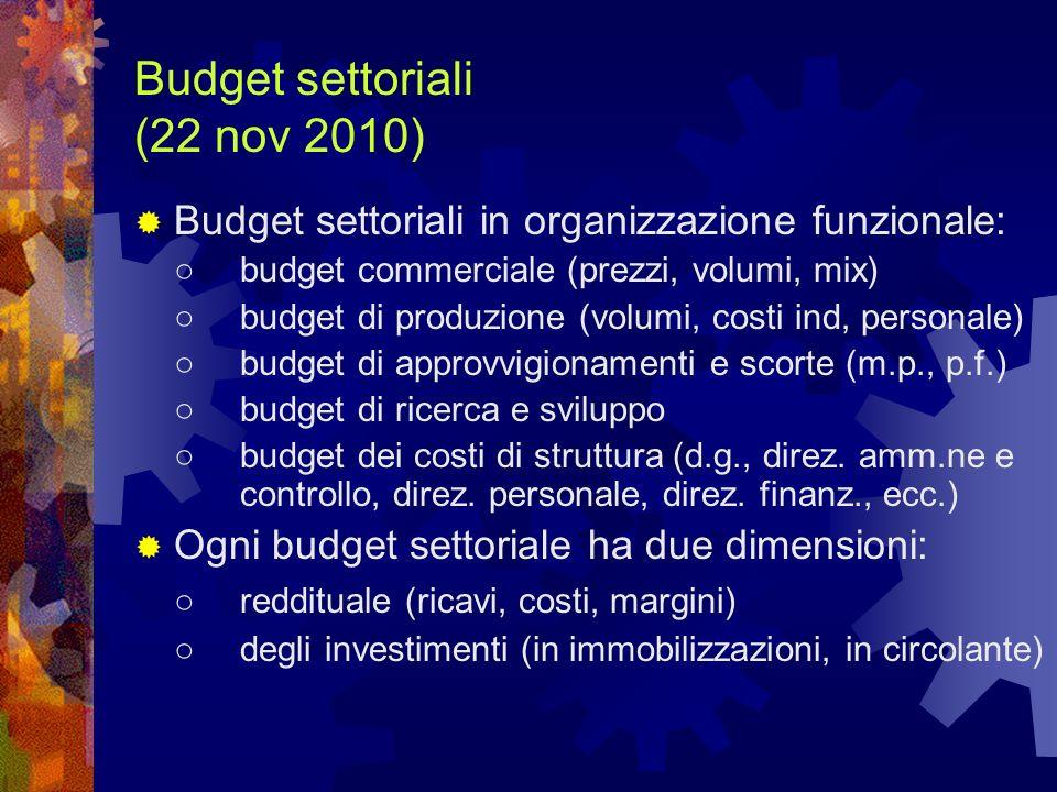 Budget settoriali (22 nov 2010) Budget settoriali in organizzazione funzionale: budget commerciale (prezzi, volumi, mix) budget di produzione (volumi,