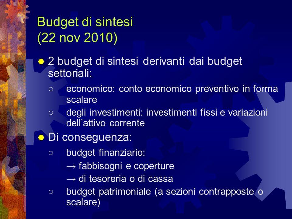 Budget di sintesi (22 nov 2010) 2 budget di sintesi derivanti dai budget settoriali: economico: conto economico preventivo in forma scalare degli inve