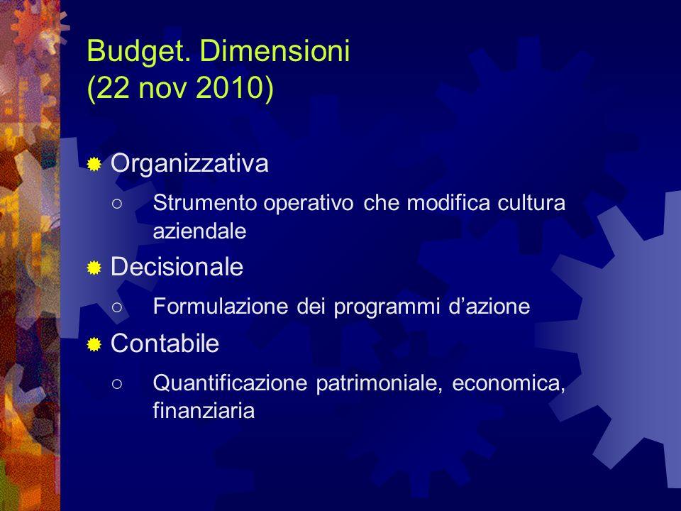 Budget. Dimensioni (22 nov 2010) Organizzativa Strumento operativo che modifica cultura aziendale Decisionale Formulazione dei programmi dazione Conta