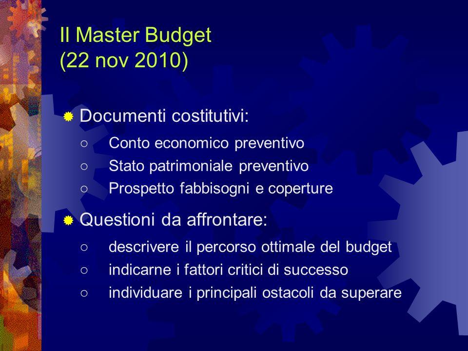 Il Master Budget (22 nov 2010) Documenti costitutivi: Conto economico preventivo Stato patrimoniale preventivo Prospetto fabbisogni e coperture Questi