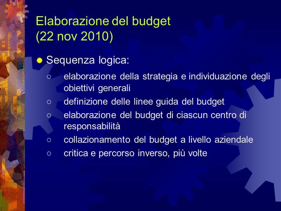 Elaborazione del budget (22 nov 2010) Sequenza logica: elaborazione della strategia e individuazione degli obiettivi generali definizione delle linee