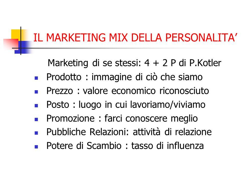 IL MARKETING MIX DELLA PERSONALITA Marketing di se stessi: 4 + 2 P di P.Kotler Prodotto : immagine di ciò che siamo Prezzo : valore economico riconosc
