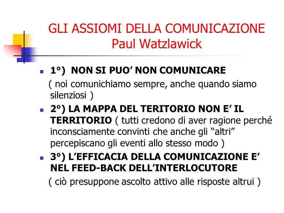 GLI ASSIOMI DELLA COMUNICAZIONE Paul Watzlawick 1°) NON SI PUO NON COMUNICARE ( noi comunichiamo sempre, anche quando siamo silenziosi ) 2°) LA MAPPA