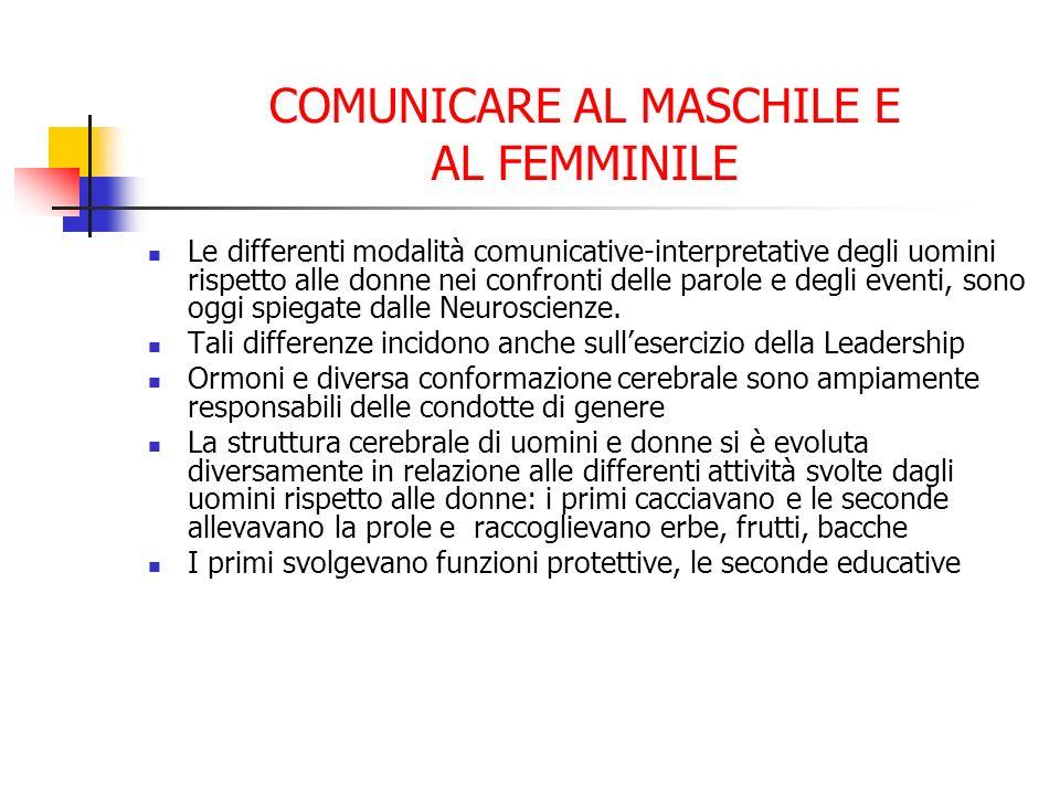 COMUNICARE AL MASCHILE E AL FEMMINILE Le differenti modalità comunicative-interpretative degli uomini rispetto alle donne nei confronti delle parole e
