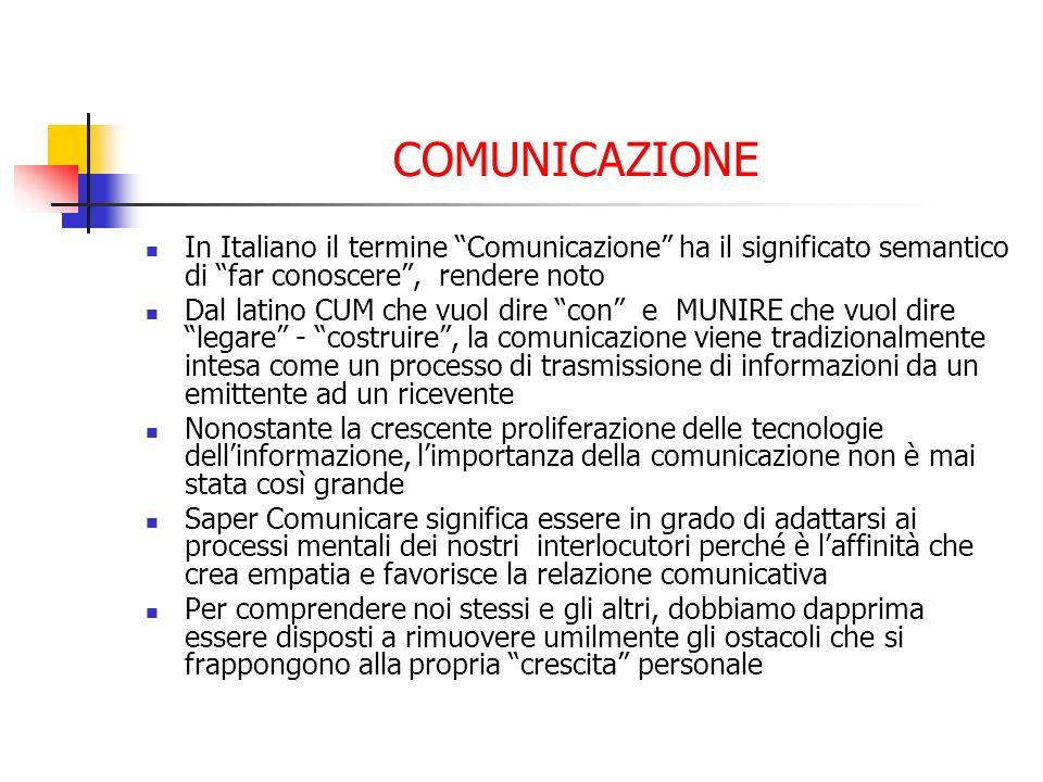 COMUNICAZIONE In Italiano il termine Comunicazione ha il significato semantico di far conoscere, rendere noto Dal latino CUM che vuol dire con e MUNIR