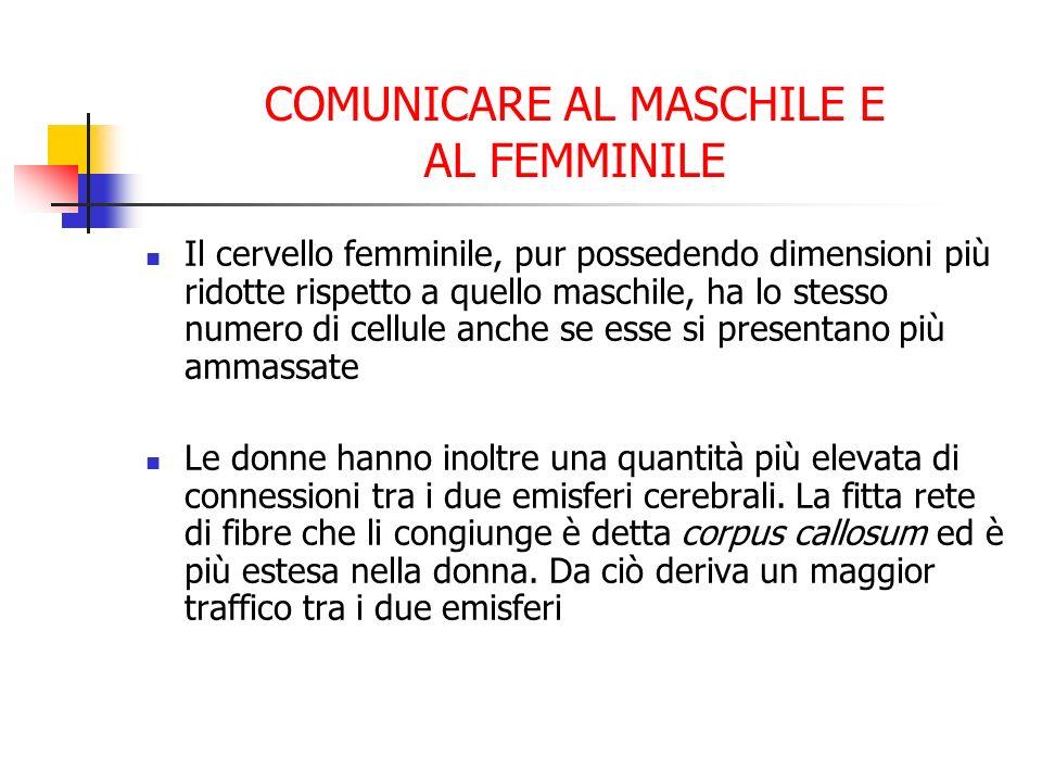 COMUNICARE AL MASCHILE E AL FEMMINILE Il cervello femminile, pur possedendo dimensioni più ridotte rispetto a quello maschile, ha lo stesso numero di