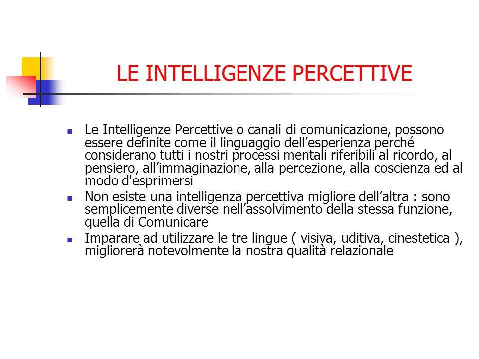 LE INTELLIGENZE PERCETTIVE Le Intelligenze Percettive o canali di comunicazione, possono essere definite come il linguaggio dellesperienza perché cons