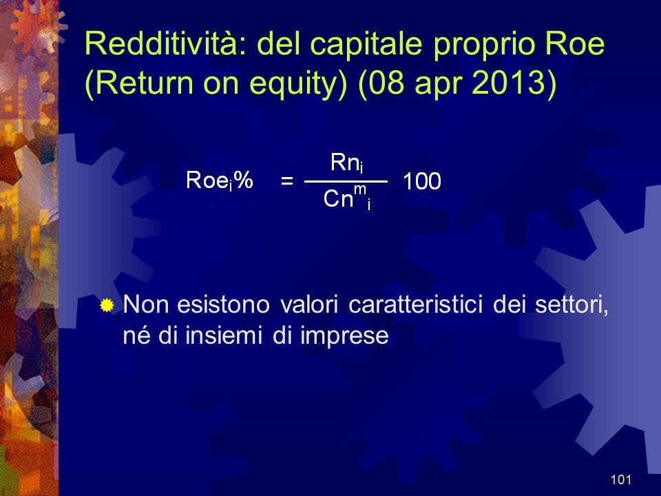 101 Redditività: del capitale proprio Roe (Return on equity) (08 apr 2013) Non esistono valori caratteristici dei settori, né di insiemi di imprese