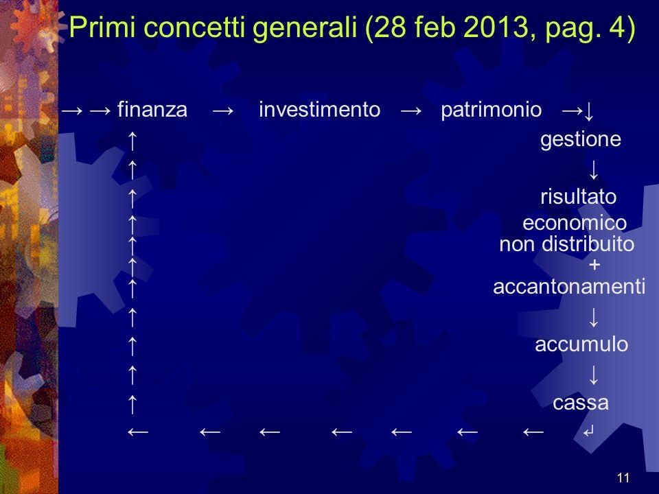 11 Primi concetti generali (28 feb 2013, pag.