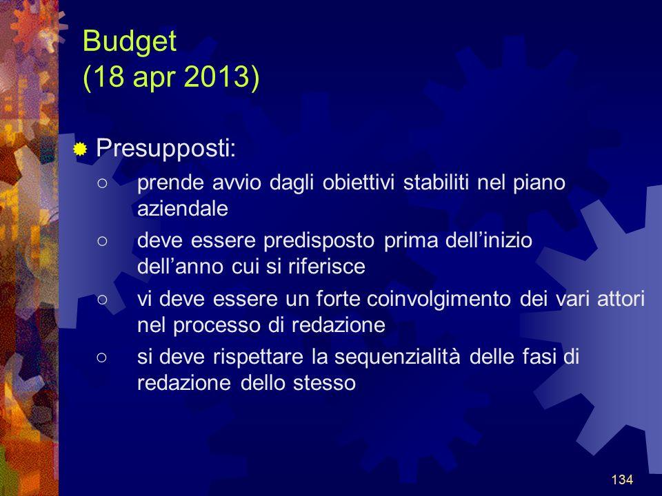 134 Budget (18 apr 2013) Presupposti: prende avvio dagli obiettivi stabiliti nel piano aziendale deve essere predisposto prima dellinizio dellanno cui si riferisce vi deve essere un forte coinvolgimento dei vari attori nel processo di redazione si deve rispettare la sequenzialità delle fasi di redazione dello stesso 134
