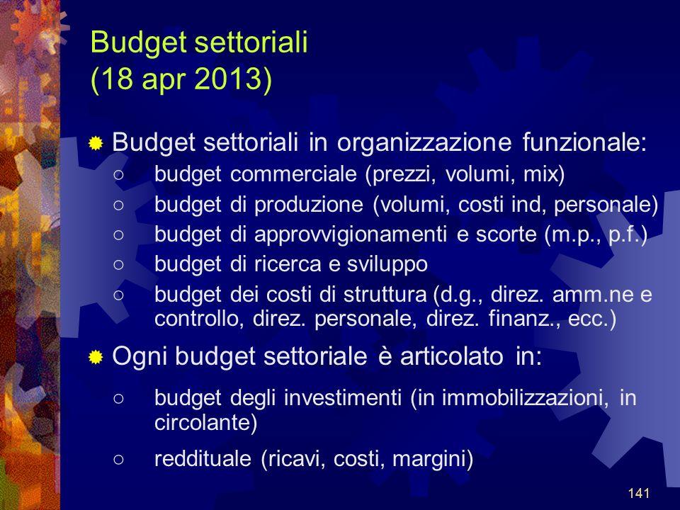 141 Budget settoriali (18 apr 2013) Budget settoriali in organizzazione funzionale: budget commerciale (prezzi, volumi, mix) budget di produzione (volumi, costi ind, personale) budget di approvvigionamenti e scorte (m.p., p.f.) budget di ricerca e sviluppo budget dei costi di struttura (d.g., direz.