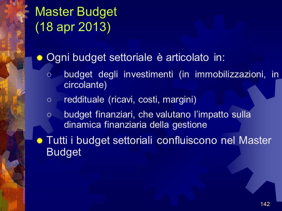 142 Master Budget (18 apr 2013) Ogni budget settoriale è articolato in: budget degli investimenti (in immobilizzazioni, in circolante) reddituale (ricavi, costi, margini) budget finanziari, che valutano limpatto sulla dinamica finanziaria della gestione Tutti i budget settoriali confluiscono nel Master Budget 142