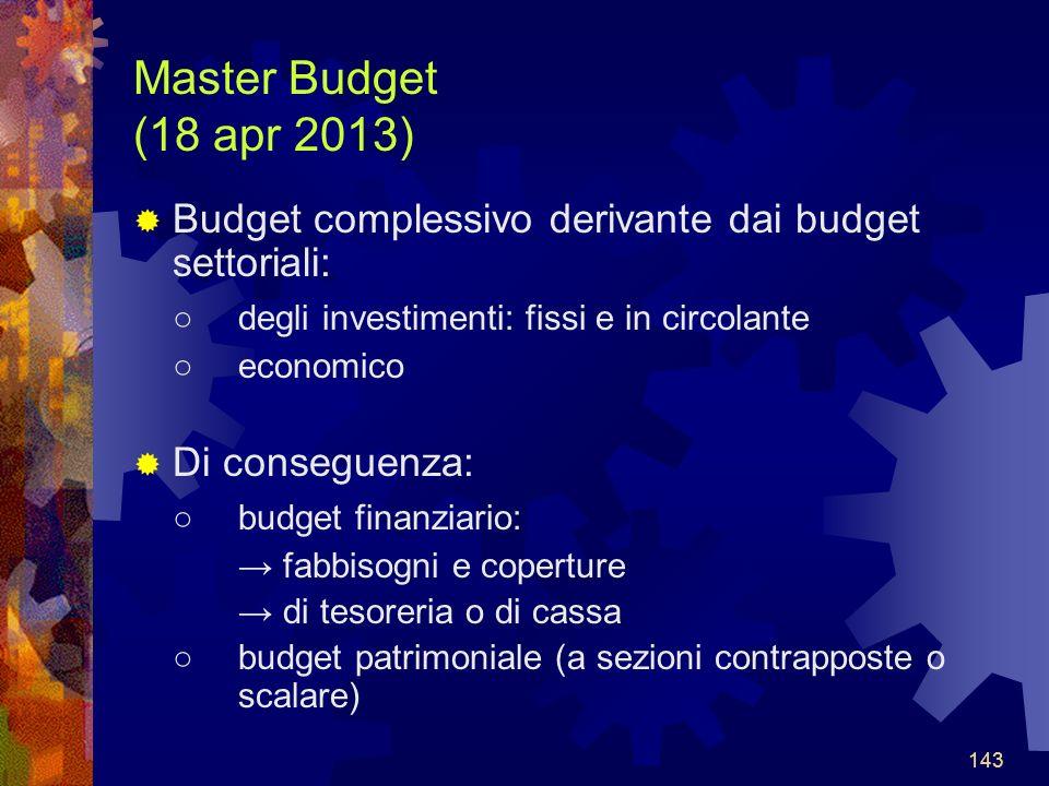 143 Master Budget (18 apr 2013) Budget complessivo derivante dai budget settoriali: degli investimenti: fissi e in circolante economico Di conseguenza: budget finanziario: fabbisogni e coperture di tesoreria o di cassa budget patrimoniale (a sezioni contrapposte o scalare) 143