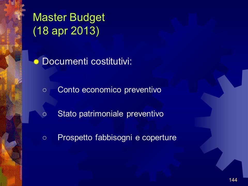 144 Master Budget (18 apr 2013) Documenti costitutivi: Conto economico preventivo Stato patrimoniale preventivo Prospetto fabbisogni e coperture 144