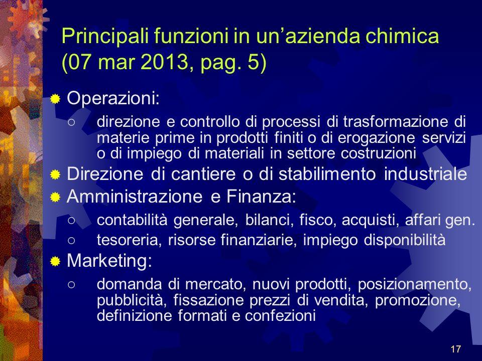 17 Principali funzioni in unazienda chimica (07 mar 2013, pag.