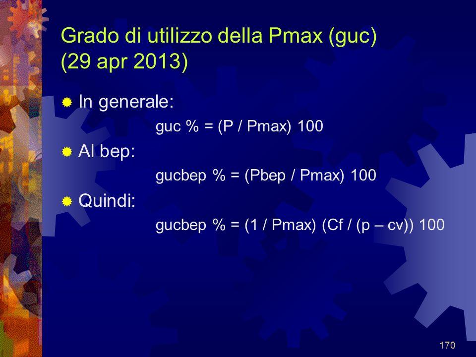 170 Grado di utilizzo della Pmax (guc) (29 apr 2013) In generale: guc % = (P / Pmax) 100 Al bep: gucbep % = (Pbep / Pmax) 100 Quindi: gucbep % = (1 / Pmax) (Cf / (p – cv)) 100