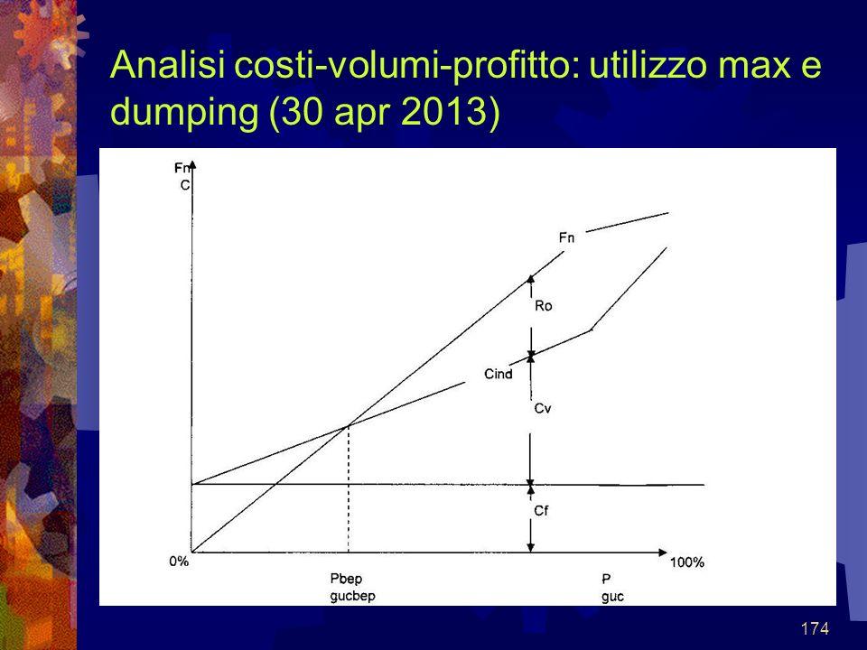 174 Analisi costi-volumi-profitto: utilizzo max e dumping (30 apr 2013)