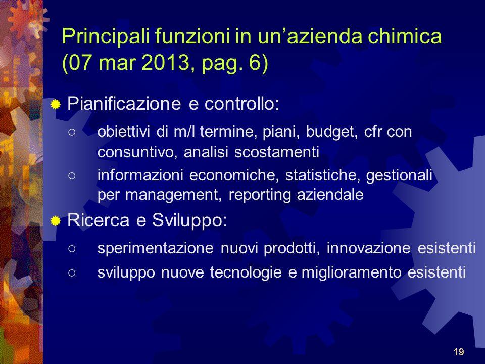 19 Principali funzioni in unazienda chimica (07 mar 2013, pag.