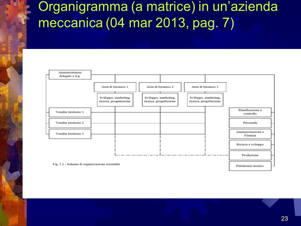 23 Organigramma (a matrice) in unazienda meccanica (04 mar 2013, pag. 7)