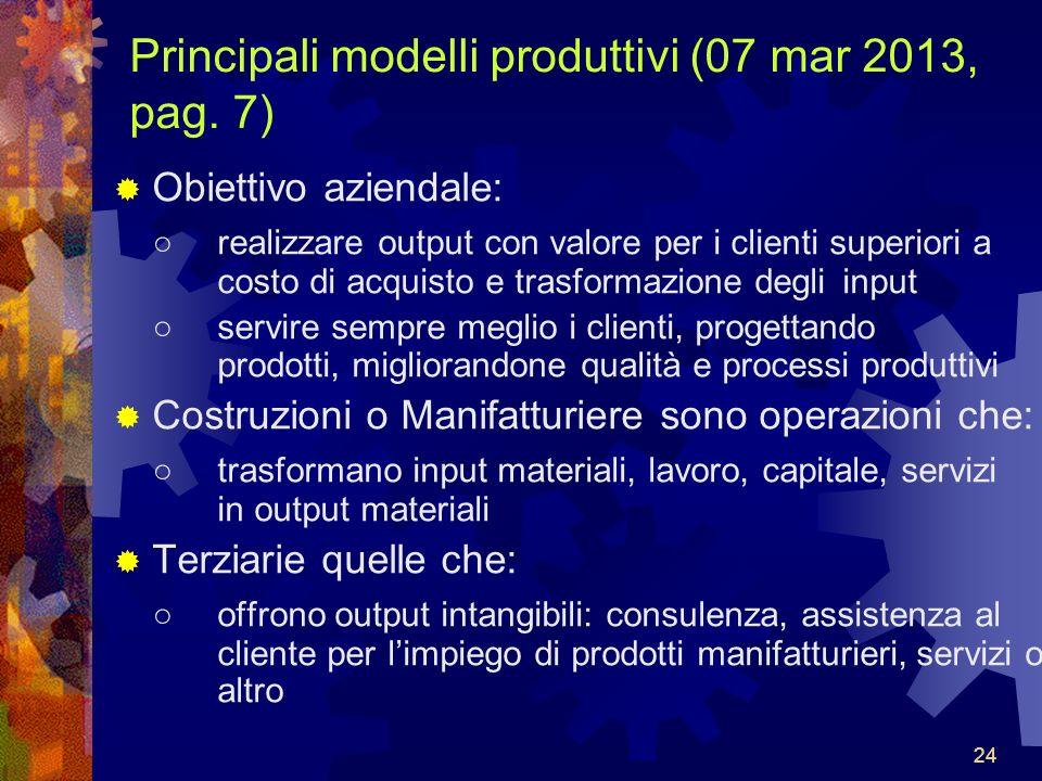 24 Principali modelli produttivi (07 mar 2013, pag.