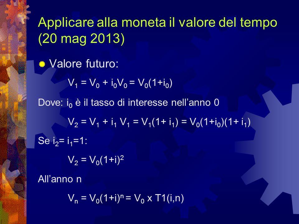 Applicare alla moneta il valore del tempo (20 mag 2013) Valore futuro: V 1 = V 0 + i 0 V 0 = V 0 (1+i 0 ) Dove: i 0 è il tasso di interesse nellanno 0 V 2 = V 1 + i 1 V 1 = V 1 (1+ i 1 ) = V 0 (1+i 0 )(1+ i 1 ) Se i 2 = i 1 =1: V 2 = V 0 (1+i) 2 Allanno n V n = V 0 (1+i) n = V 0 x T1(i,n)