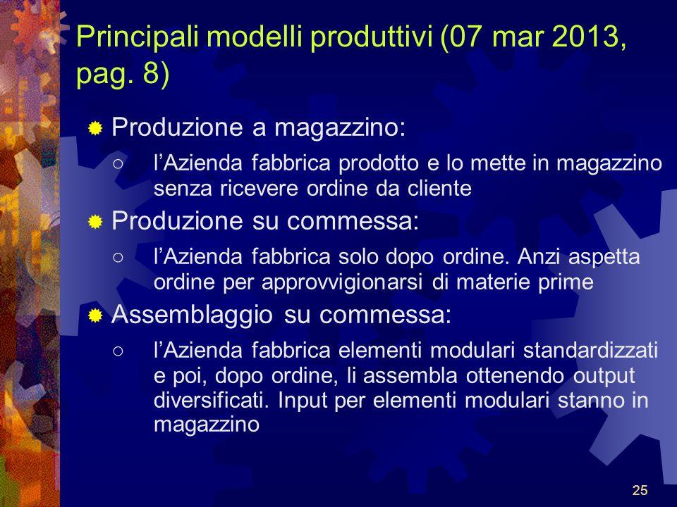 25 Principali modelli produttivi (07 mar 2013, pag.
